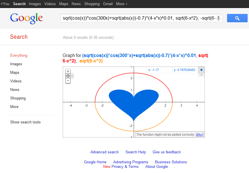 Google Ungkap Persamaan Matematika Untuk Lambang Hati
